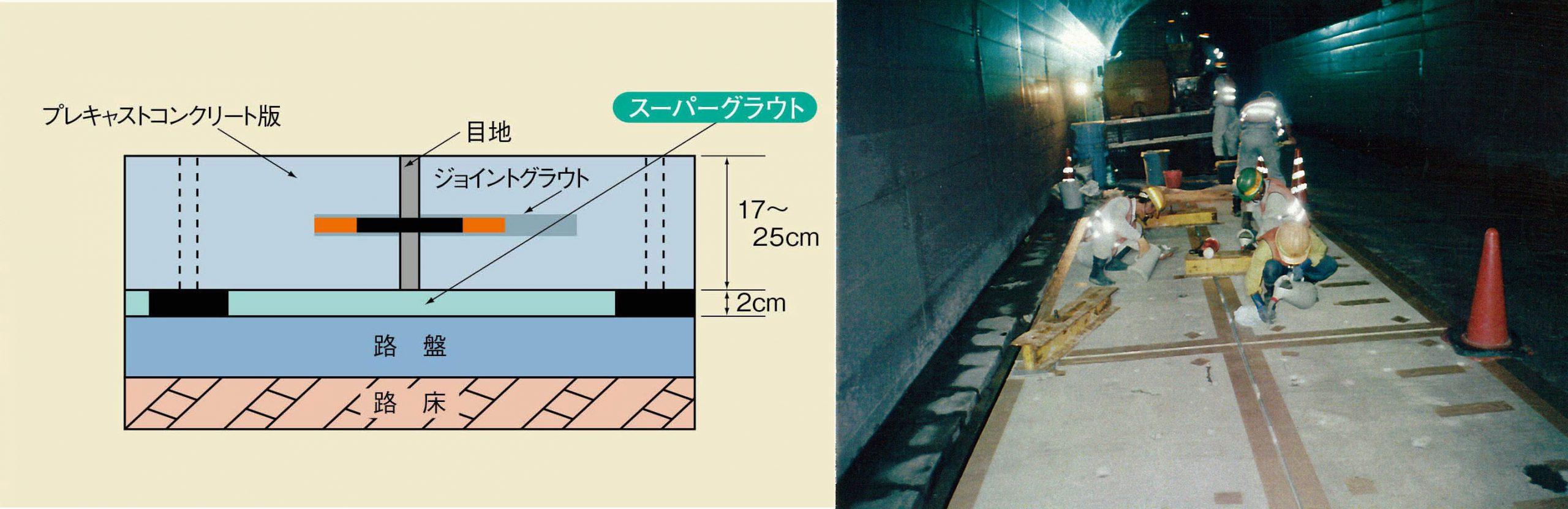 """プレキャストコンクリート舗装の接合部用超速硬充填材""""MG―5"""""""