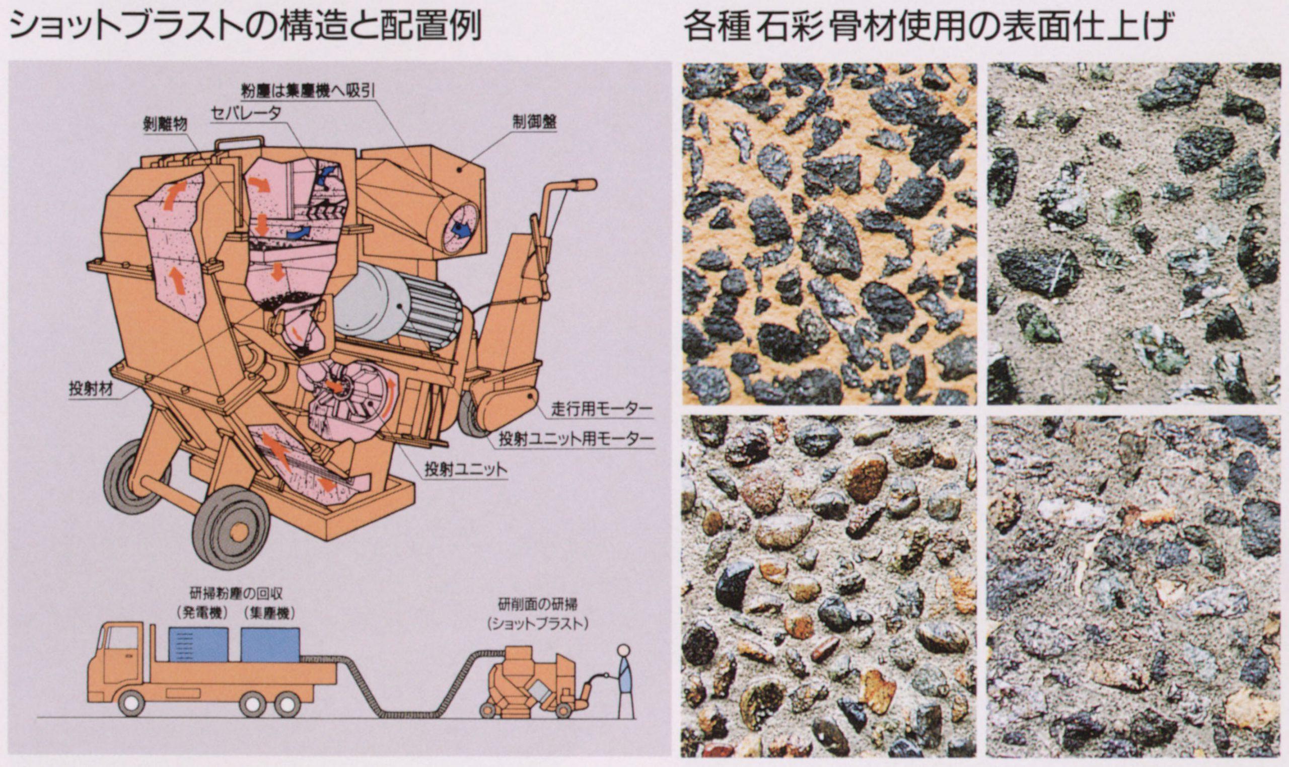 地域の骨材を使用することで地域の特性を演出